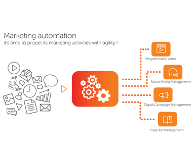 Icon_Marketing automation - Propel its marketing activities with agility